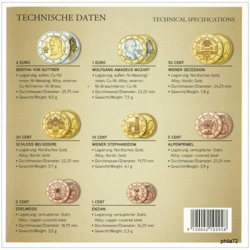Série Complète Pièces 1 Cent A 2 Euros Collection Autriche 2017 Unc